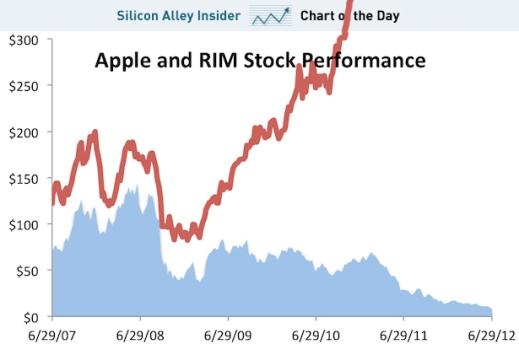 apple-rim-cotd