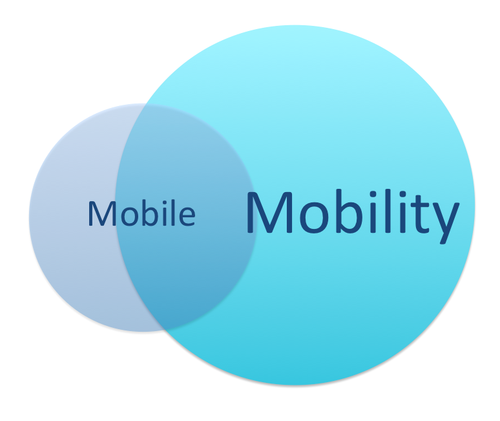 Mobile Mobility