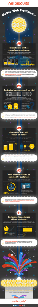 Netbiscuits-2014-Web-Predictions-for-the-Mobile-Web-Infographic